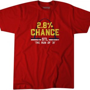 2.8% Chance Unisex Shirt